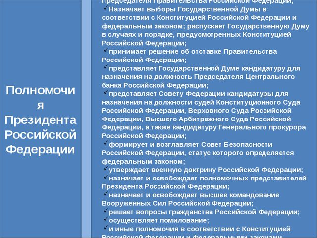 Полномочия Президента Российской Федерации назначает с согласия Государственн...