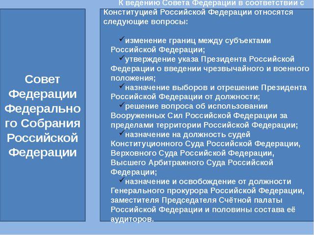 Совет Федерации Федерального Собрания Российской Федерации К ведению Совета Ф...