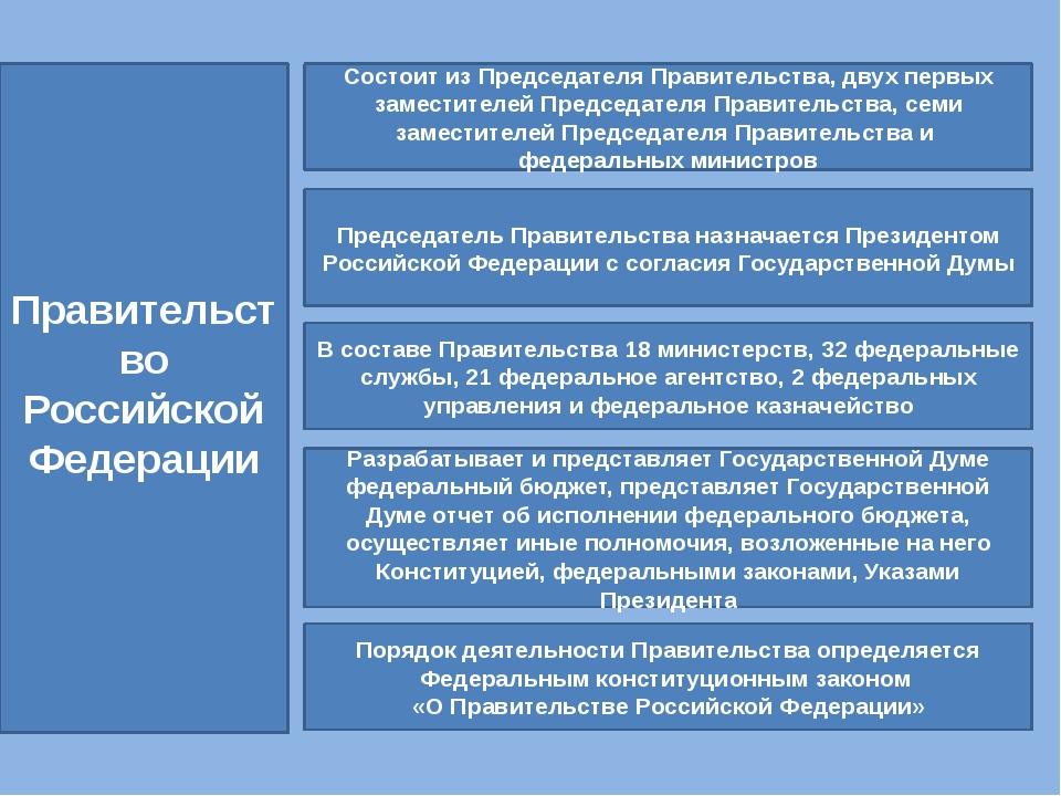 Правительство Российской Федерации Состоит из Председателя Правительства, дву...