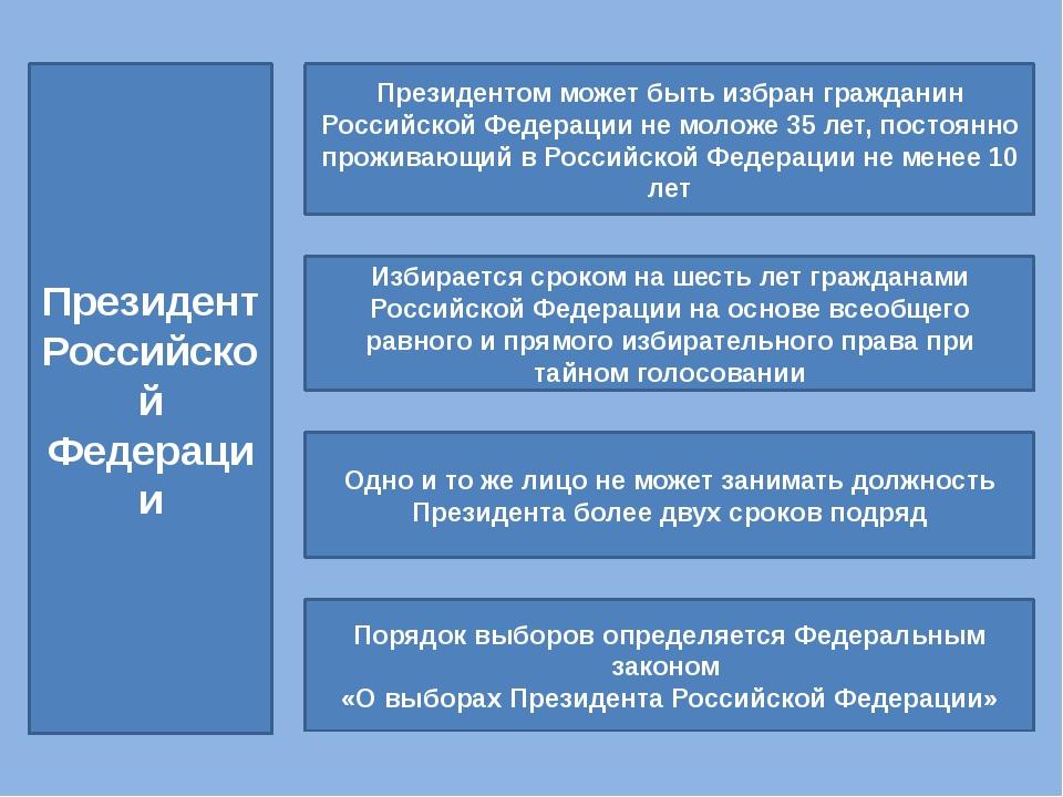 Президент Российской Федерации Президентом может быть избран гражданин Россий...