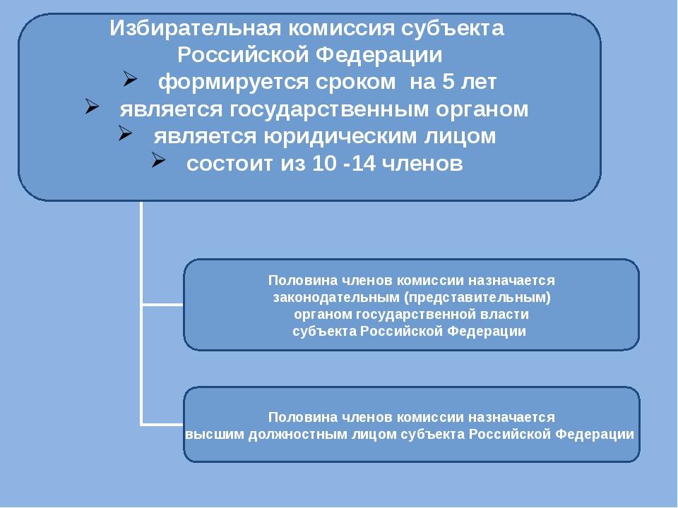 Избирательная комиссия субъекта Российской Федерации формируется сроком на 5...