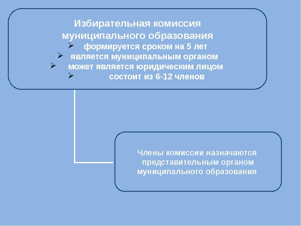 Избирательная комиссия муниципального образования формируется сроком на 5 лет...