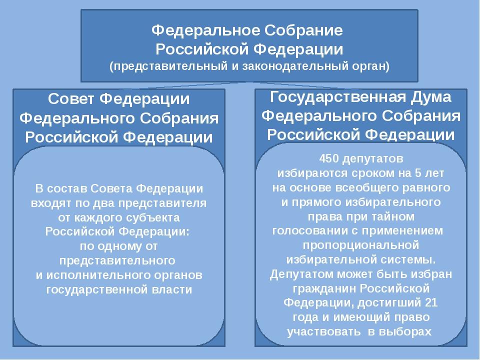 Федеральное Собрание Российской Федерации (представительный и законодательный...