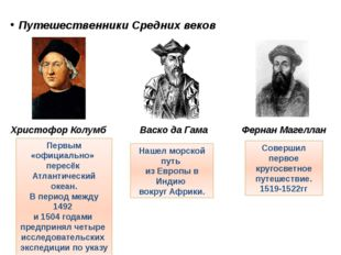 Путешественники Средних веков Христофор Колумб Первым «официально» пересёк Ат