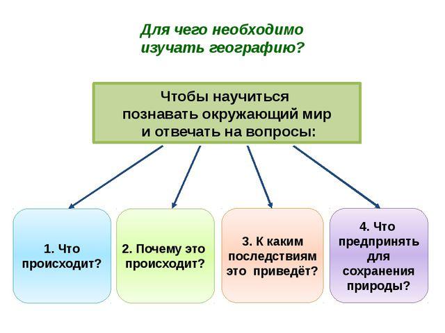 Для чего необходимо изучать географию? Чтобы научиться познавать окружающий...
