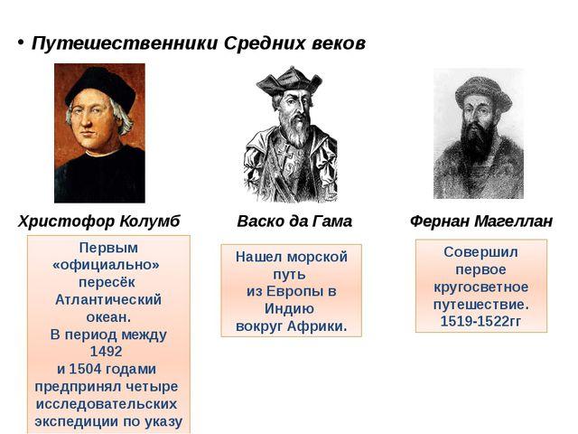 Путешественники Средних веков Христофор Колумб Первым «официально» пересёк Ат...