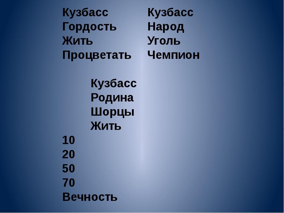 КузбассКузбасс ГордостьНарод ЖитьУголь ПроцветатьЧемпион  Куз...