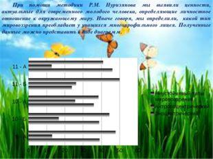 При помощи методики Р.М. Нуризянова мы выявили ценности, актуальные для совр
