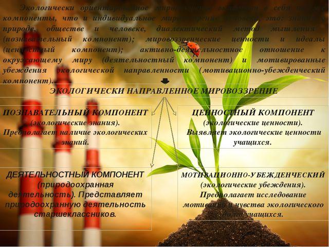 Экологически ориентированное мировоззрение включает в себя те же компоненты,...