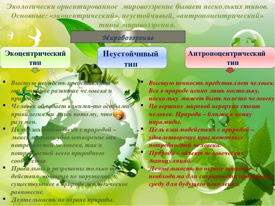 Экологически ориентированное мировоззрение бывает нескольких типов. Основные...