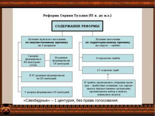 Реформы Сервия Туллия. «Свехбедные» – 1 центурия, без права голосования.
