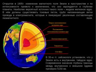 Открытое в 1905г. изменение магнитного поля Земли в пространстве и по интенси