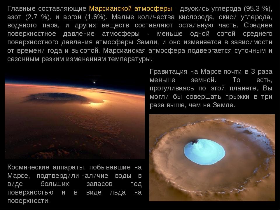 Главные составляющие Марсианской атмосферы - двуокись углерода (95.3 %), азот...