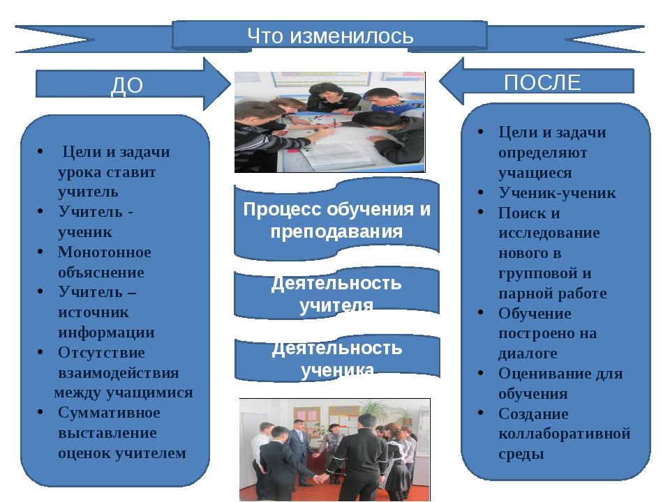 Что изменилось ДО ПОСЛЕ Цели и задачи урока ставит учитель Учитель - ученик М...