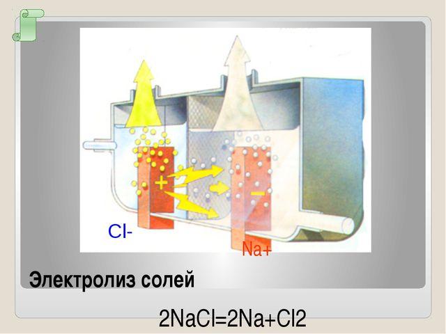 Электролиз солей