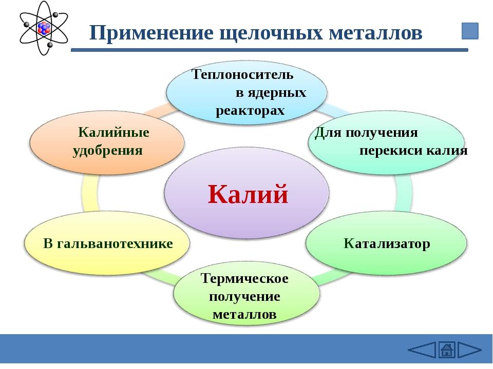 Орфография правила русской орфографии и пунктуации