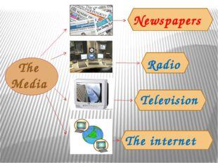 What is a Newspaper ? printed -напечатанный Sold - продаваемый news - новост