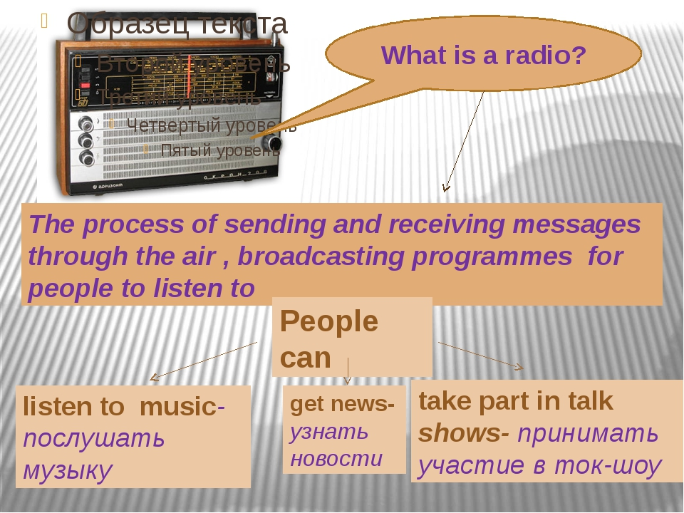 Find the correct translation 3.Miss a radio programme 4.Get news over the rad...