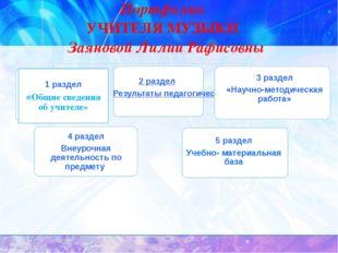 Портфолио УЧИТЕЛЯ МУЗЫКИ Заяновой Лилии Рафисовны 4 раздел Внеурочная деятель