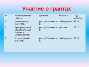 """Районный конкурс """"Учитель года-2011"""" Всероссийский открытый педагогический ко"""
