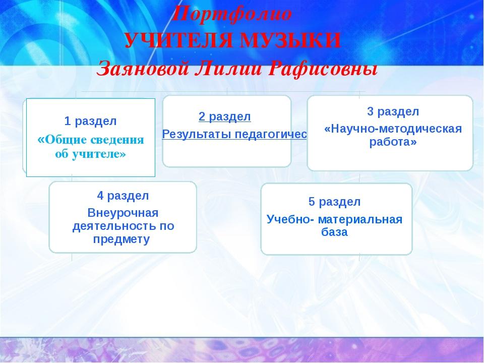 Портфолио УЧИТЕЛЯ МУЗЫКИ Заяновой Лилии Рафисовны 4 раздел Внеурочная деятель...