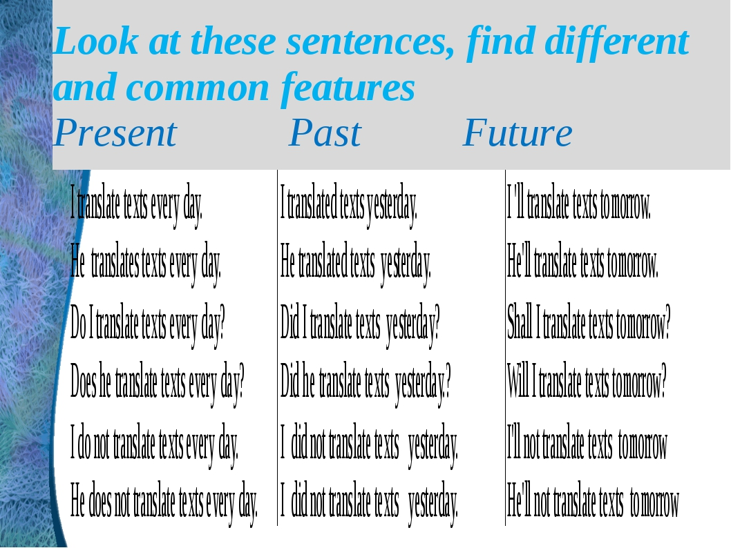 Look at these sentences, find different and common features Present Past Future