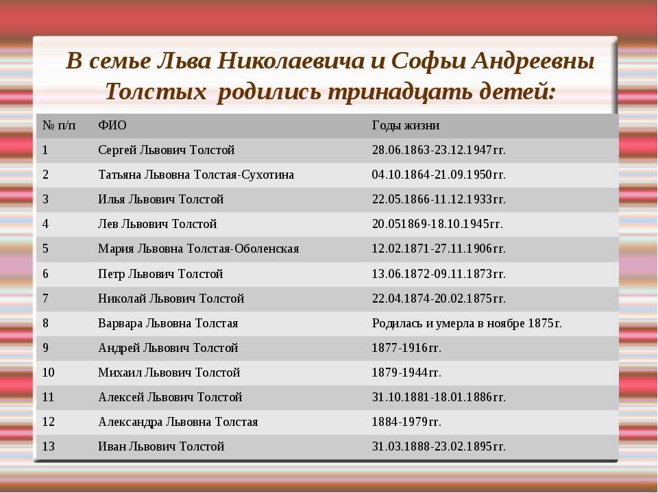 В семье Льва Николаевича и Софьи Андреевны Толстых  родились тринадцать детей:
