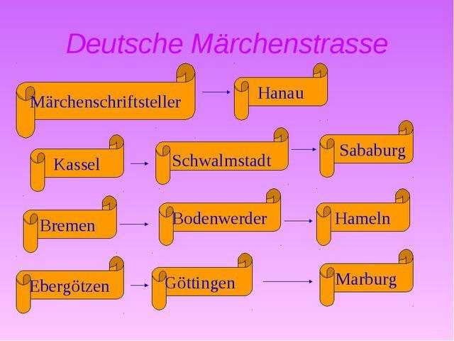 Deutsche Märchenstrasse Schwalmstadt Hanau Märchenschriftsteller Hameln Götti...