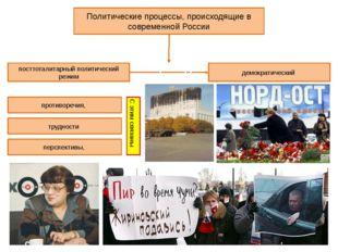 Политические процессы, происходящие в современной России посттоталитарный пол