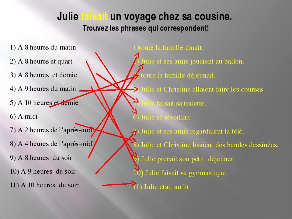 Julie faisait un voyage chez sa cousine. Trouvez les phrases qui corresponden...