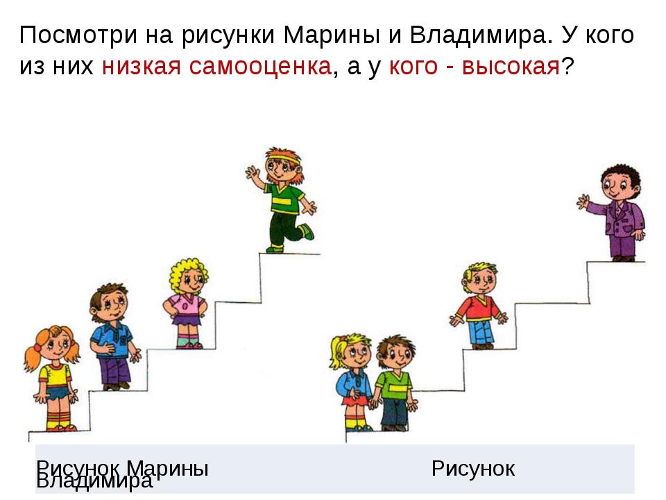 Посмотри на рисунки Марины и Владимира. У кого из них низкая самооценка, а у...