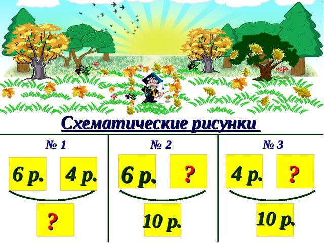 № 2 Схематические рисунки № 1 № 3 6 р. 4 р. ? 10 р. 6 р. ? 10 р. 4 р. ?