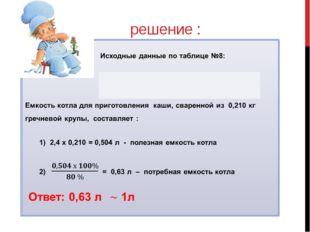 решение : крупа жидкость выход 1 кг 1,9 л 2,4 кг