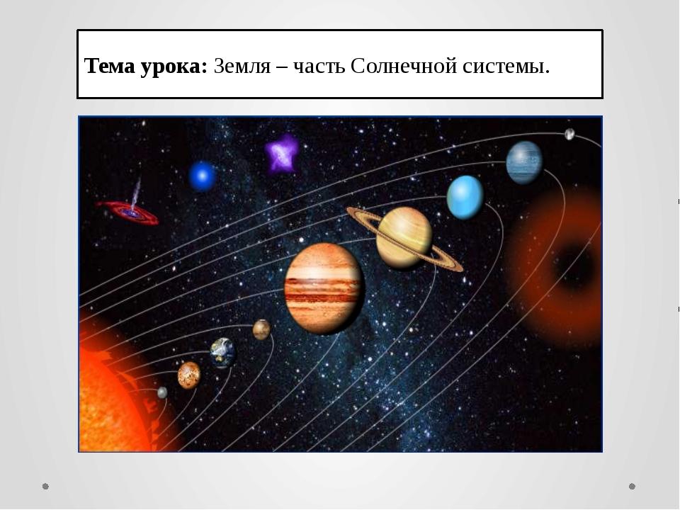Тема урока: Земля – часть Солнечной системы.