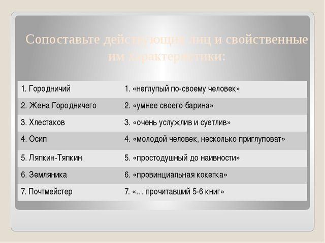 Сопоставьте действующих лиц и свойственные им характеристики: 1. Городничий 1...