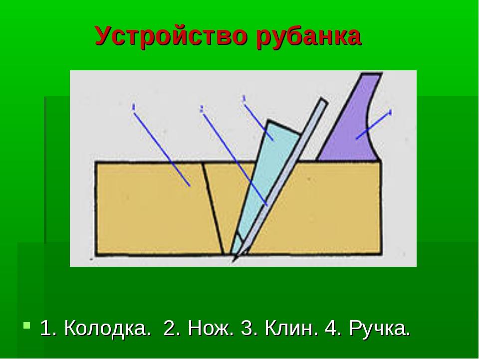 1. Колодка. 2. Нож. 3. Клин. 4. Ручка. Устройство рубанка