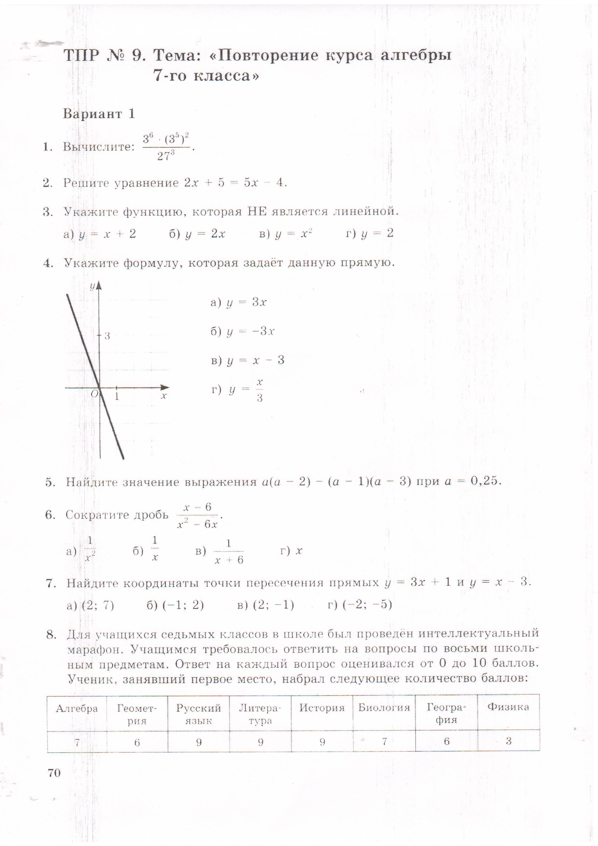C:\Documents and Settings\Admin\Рабочий стол\Сканировать1.JPG