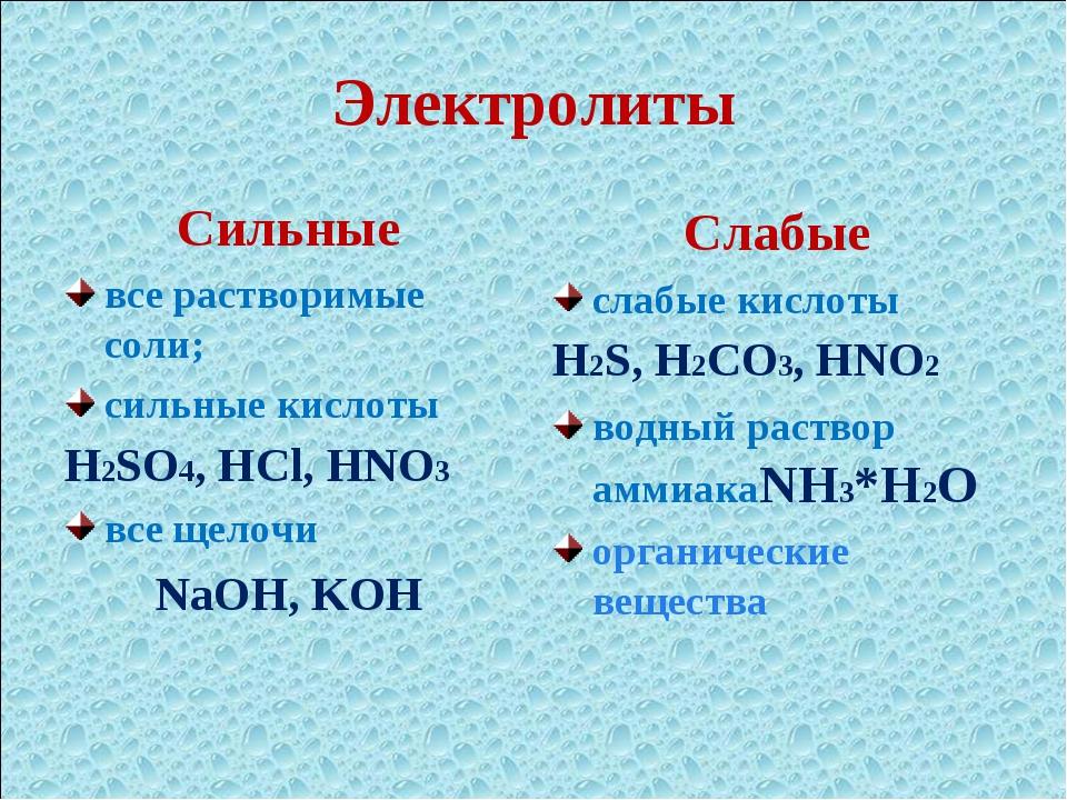 Электролиты Сильные все растворимые соли; сильные кислоты H2SO4, HCl, HNO3 вс...