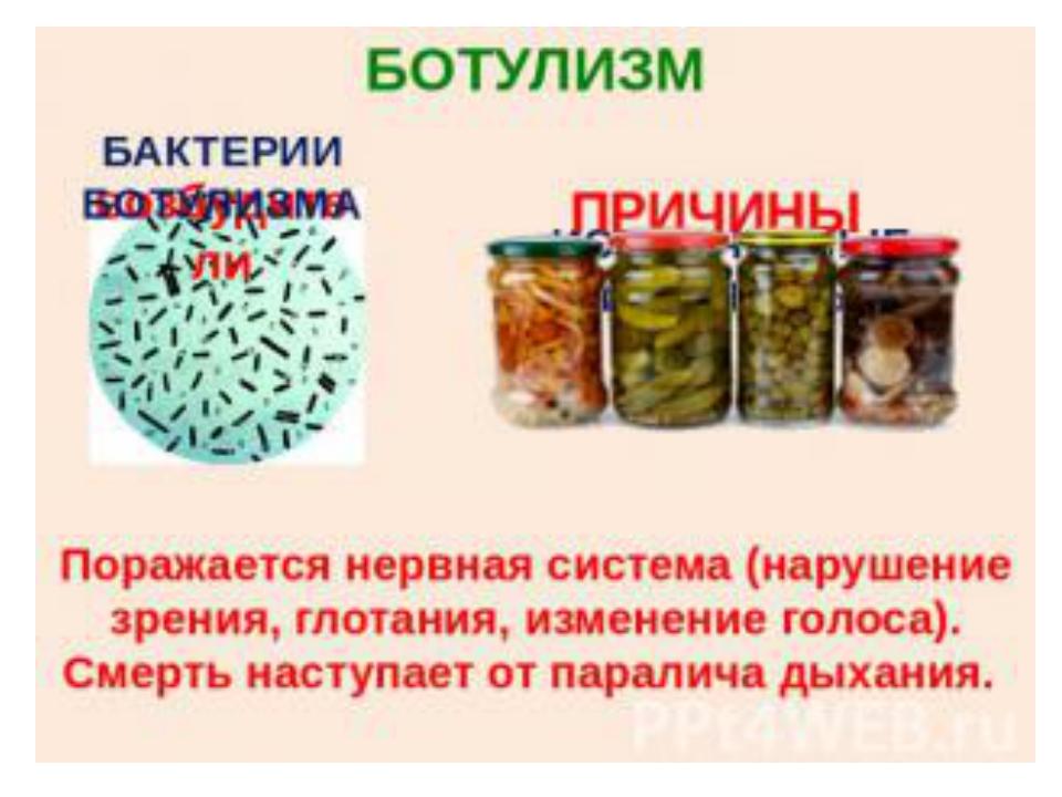 Отравление рыбными консервами симптомы и лечение