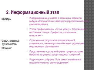 2. Информационный этап Октябрь  Завуч, классный руководитель Психолог Инфор