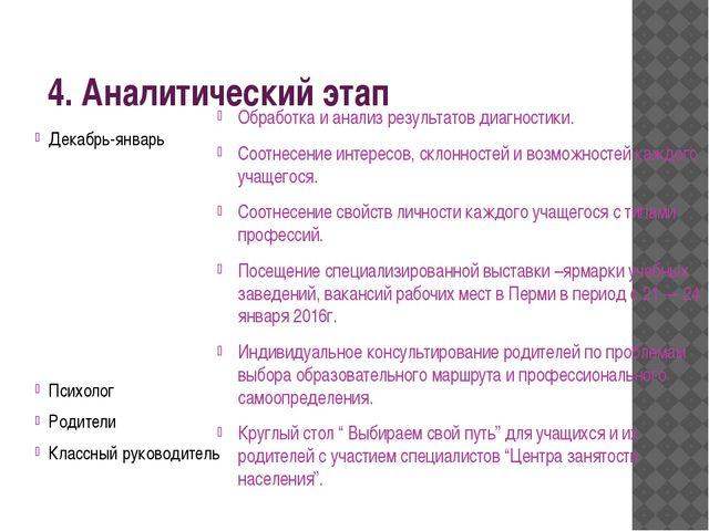 4. Аналитический этап Декабрь-январь Психолог Родители Классный руководитель...