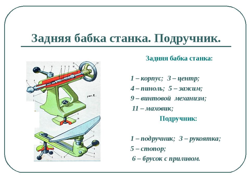 Задняя бабка станка. Подручник. Задняя бабка станка: 1 – корпус; 3 – центр; 4...