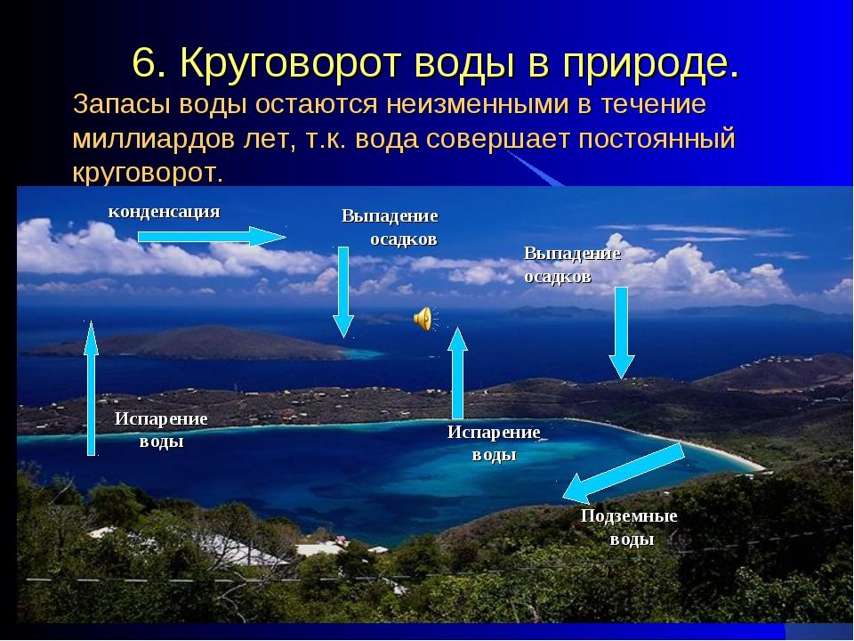 6. Круговорот воды в природе. Запасы воды остаются неизменными в течение мил...