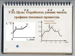 УЭ3. Цель: Отработать умение читать графики тепловых процессов. Нагревание во
