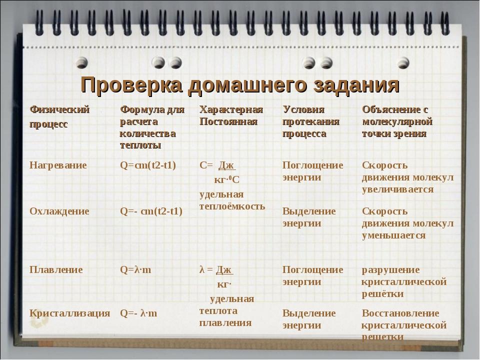 Проверка домашнего задания Физический процесс Формула для расчета количества...