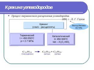 Крекинг углеводородов Процесс термического расщепления углеводородов. 1891 г