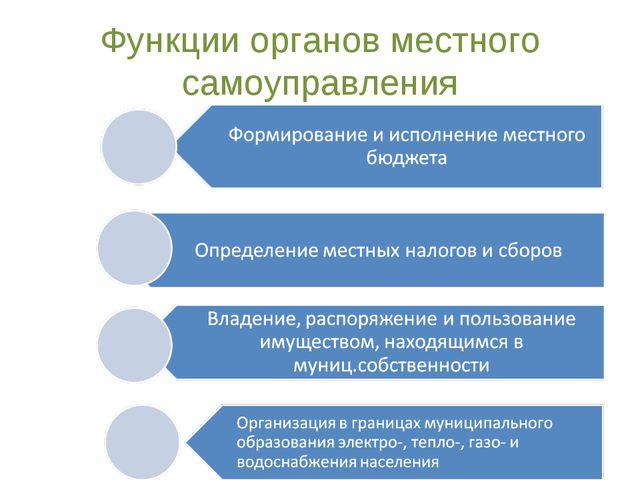 Функции органов местного самоуправления