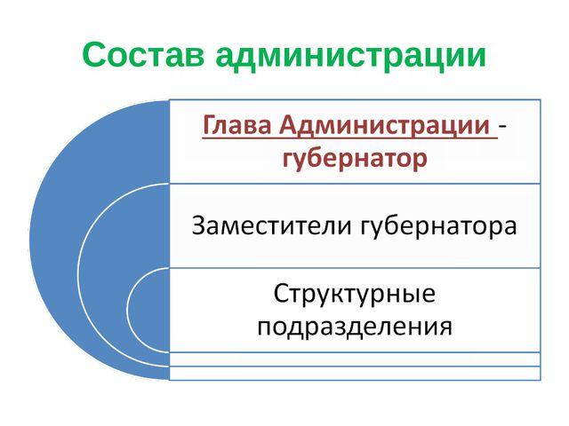 Состав администрации