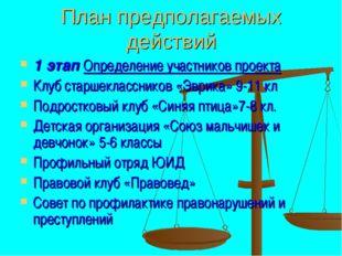 План предполагаемых действий 1 этап Определение участников проекта Клуб старш