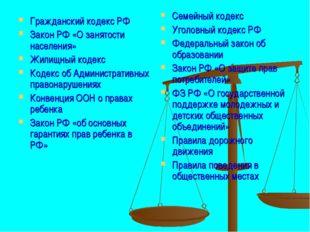 Гражданский кодекс РФ Закон РФ «О занятости населения» Жилищный кодекс Кодекс